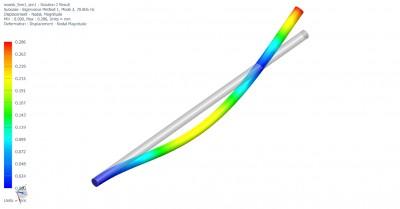 Modalni-analyza-vetknuti-mod-3