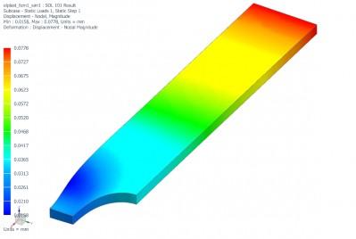 mat-nelinearita-SOL101-deformace