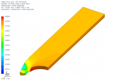 mat-nelinearita-SOL106-plasticka-deformace
